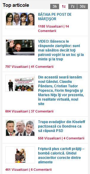 gandul top articole